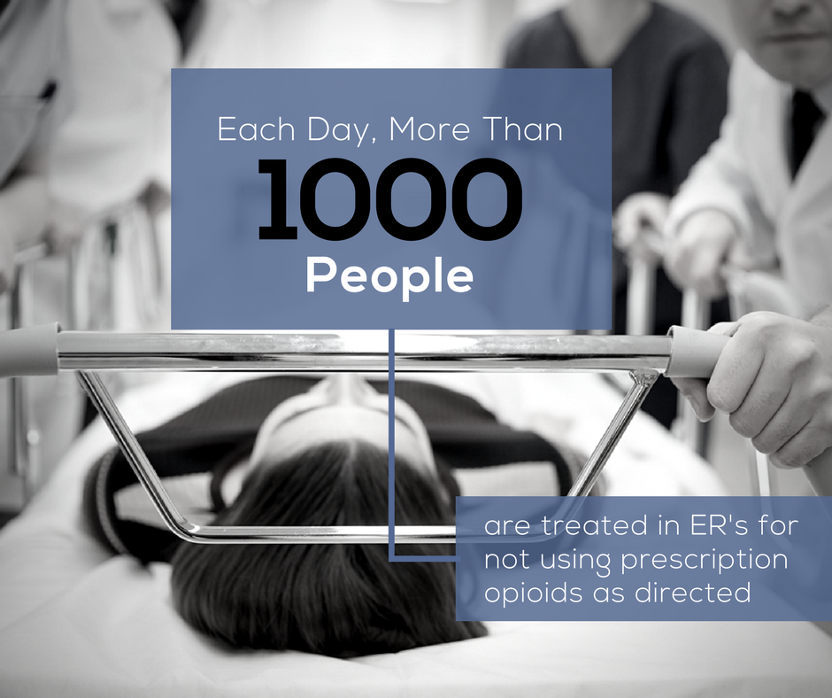 1000 People Treated ER